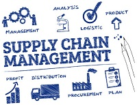 Why Strategic Leadership is Important in Supply Chain Management